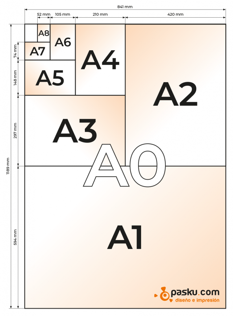 Las medidas estándar DIN A0, A1, A2, A3, A4, A5, A6, A7, A8, A9, A10