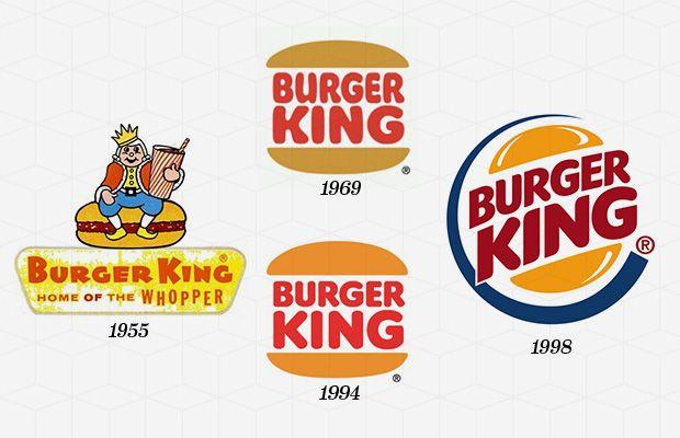 Evolución del logo de Burger King