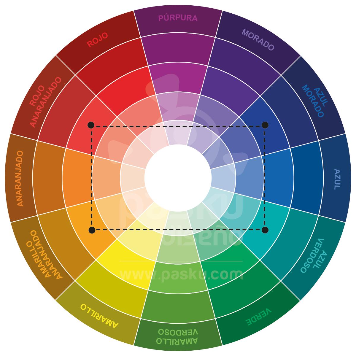 Combinación tétrada, la combinación de 4 colores