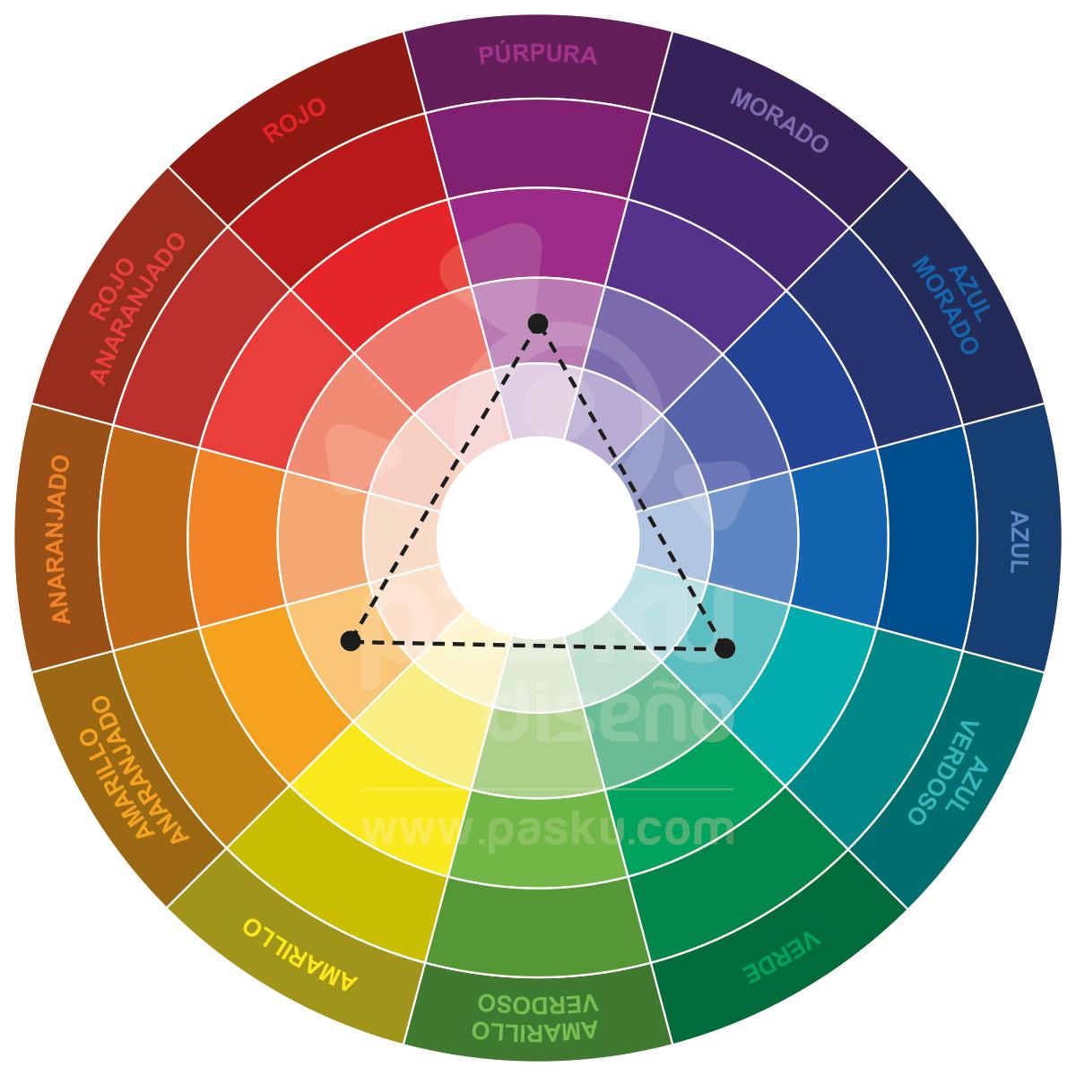 Tríada, la combinación de 3 colores